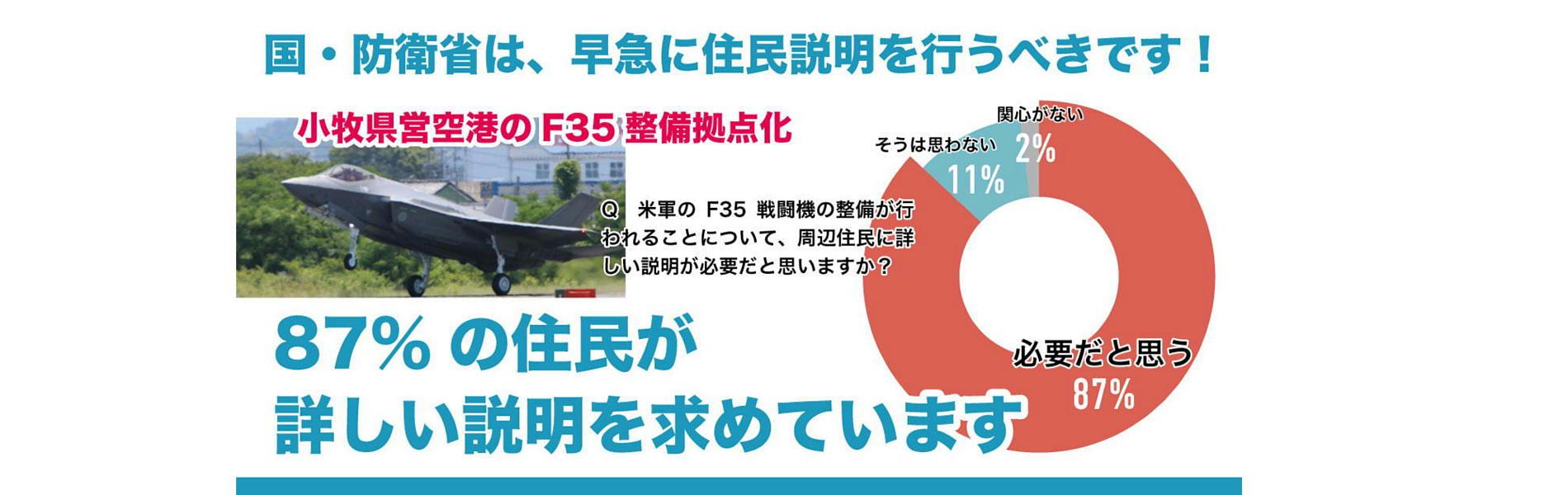 F35の整備拠点化は中止するべきです